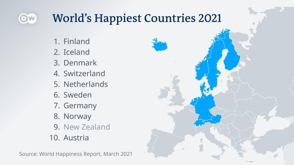 felicità nei paesi del mondo